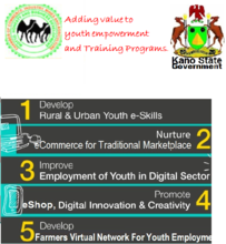 Kano_state_info_graphic2